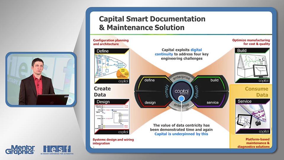 Smart Documentation & Maintenance Solution for Mil-Aero Platforms