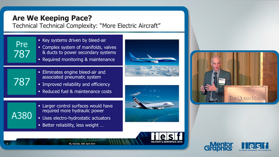 Meet Electrical Design Challenges in Todays Aero Systems