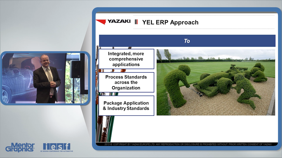 Yazaki Europe IT Strategy & the Experience with Mentor Tools