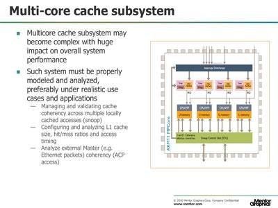 Vistaを使ったマルチコアSoCアーキテクチャの検討