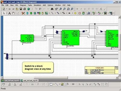 HDL Designer Series - Automated Design Communications
