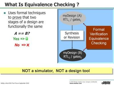 Equivalence Check Satisfies Safety Verification IEC61508 for Robotics