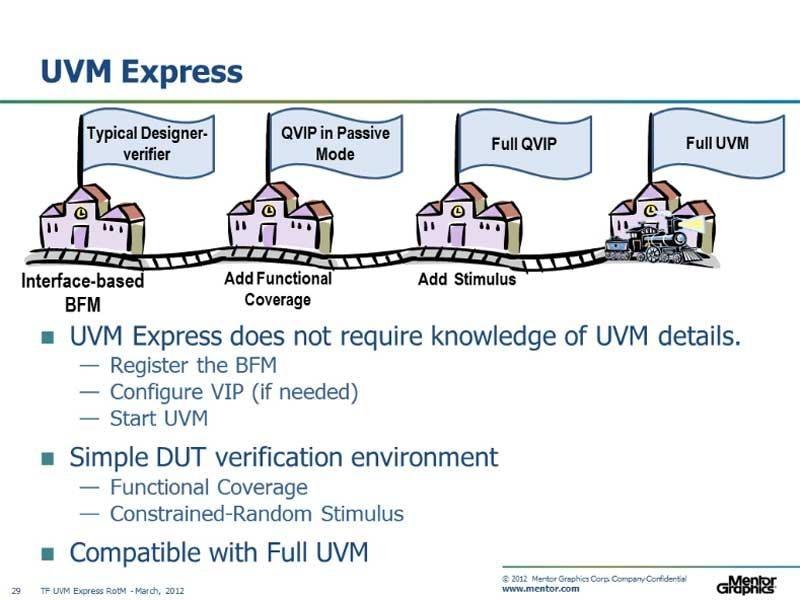 UVM Express