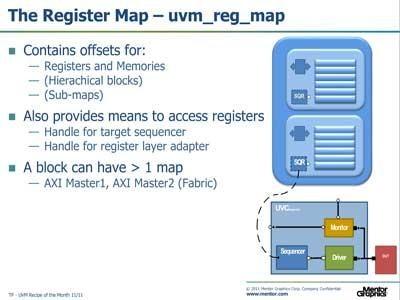 More UVM Registers