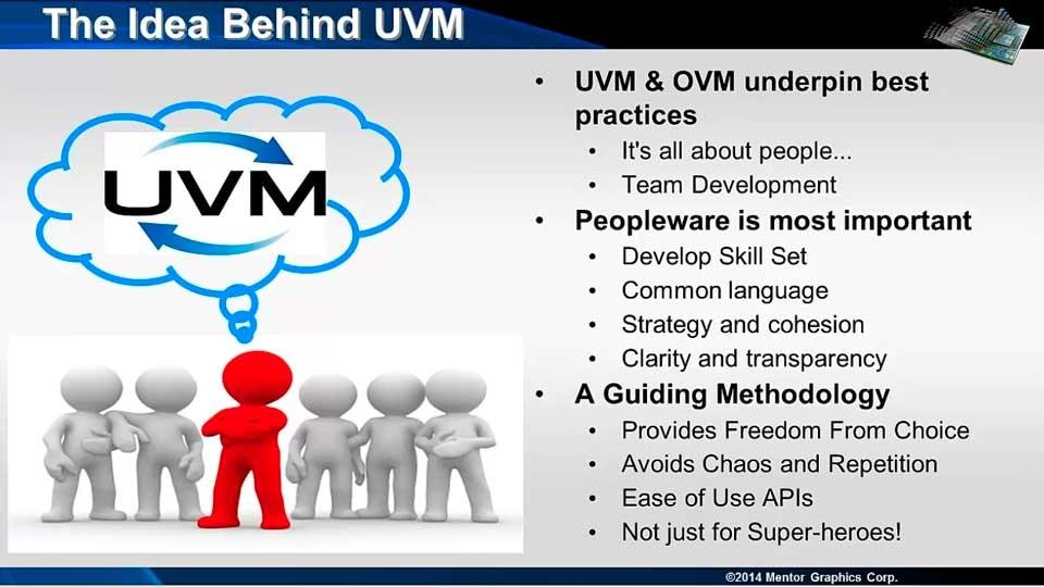 UVM Sequences in Depth