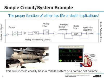 Safety Critical Design Solutions