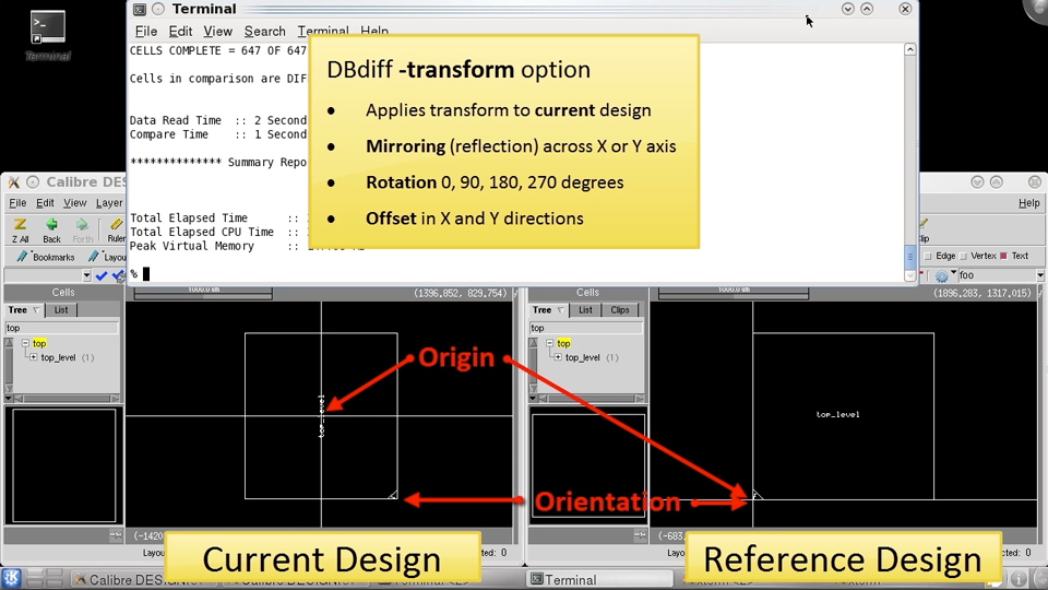 Comparing rotated and offset design data with Dbdiff