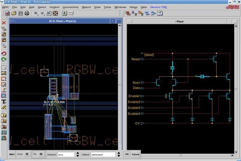 Pyxis TFT / Flat Panel Display Solutions