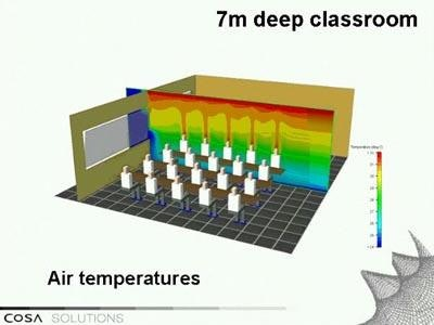 School Classroom Ventilation and Acoustic Requirements