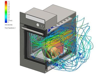 Using Concurrent CFD to Design Household & Domestic Appliances