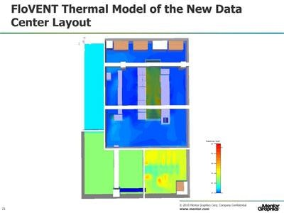 The Chilling Facts in Data Center Design