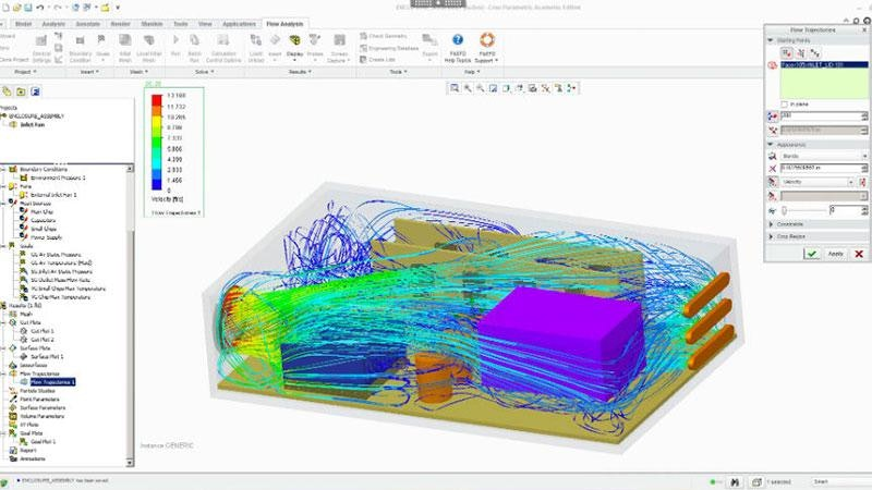 FloEFD for PTC Creo Virtual Lab