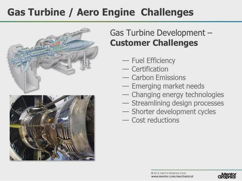 Gas Turbine Auxiliary Systems: Fuel and Lubrication