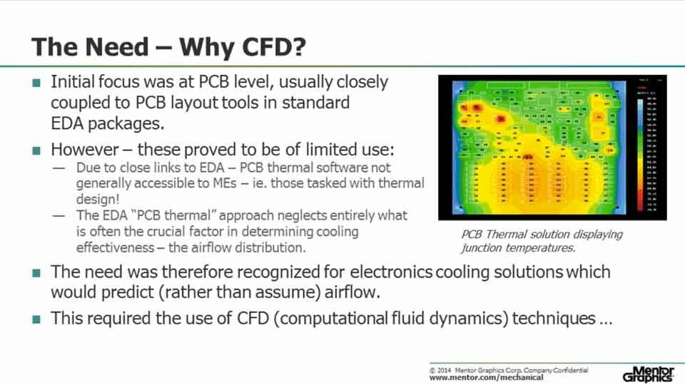 Cooling Electronics with CFD