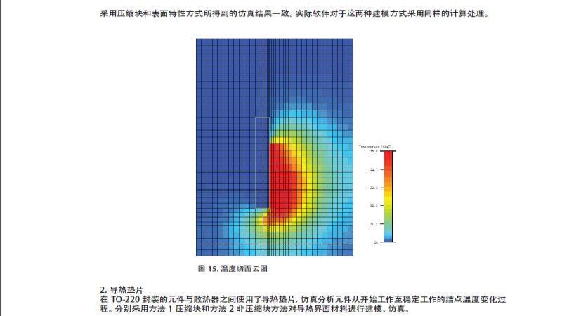导热界面材料在 FloTHERM 中的应用