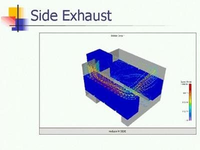 Thermal Simulation Using FloTHERM CFD Software -- A System Integrator's View
