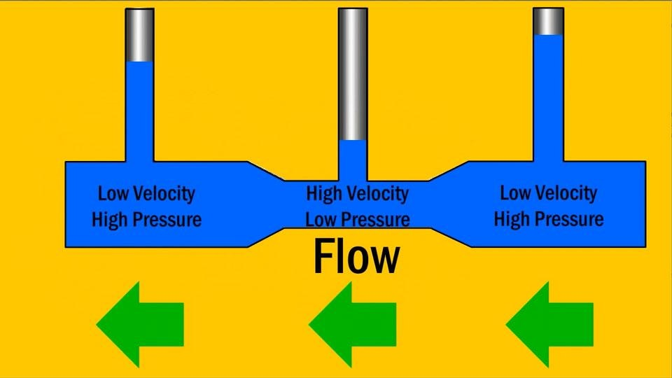 What is System Level Thermo-Fluid Analysis? Part Three