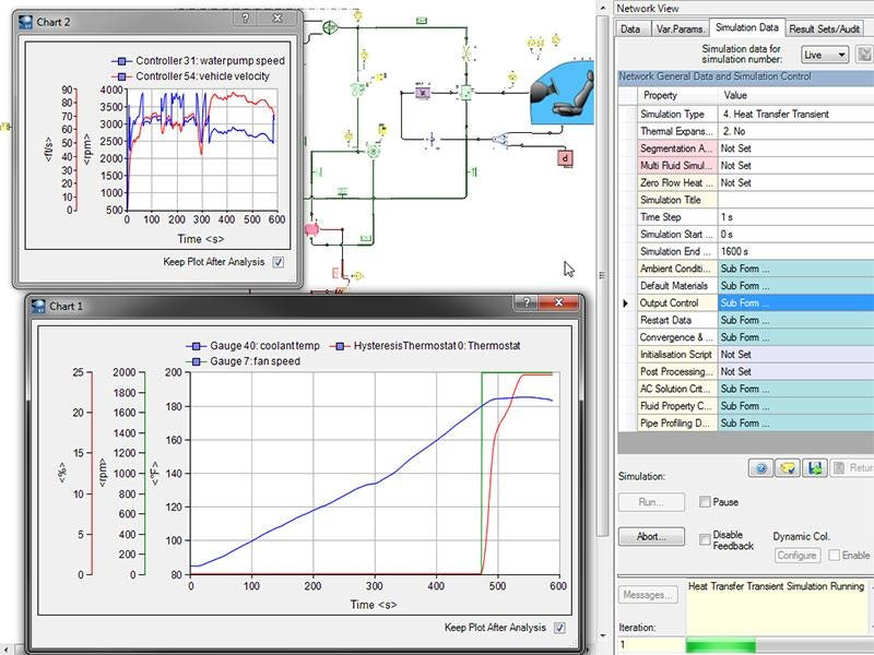 Vehicle Thermal Management System Performance Modeling with System Level Fluid Simulation