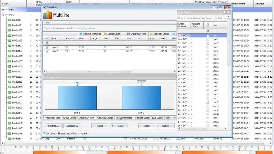 Create an Optimized SMT Production Plan