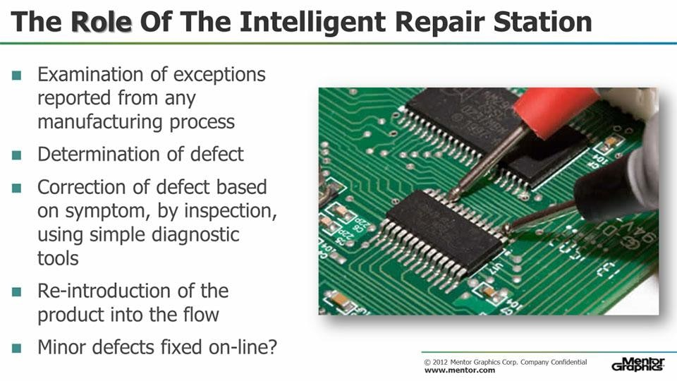 Secrets Of The Intelligent Repair Station