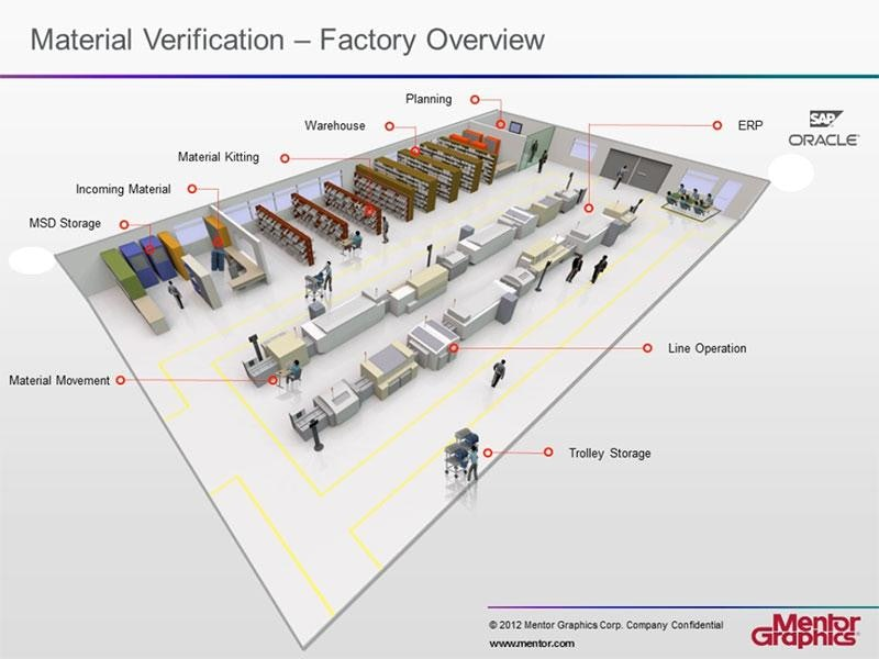 The Complete Material Verification Solution