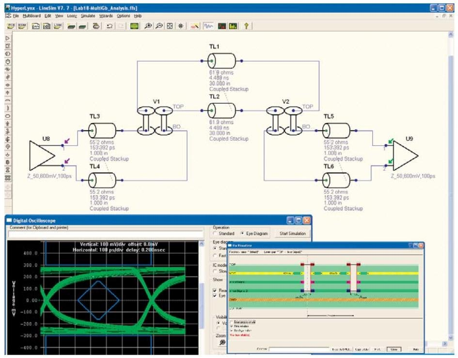 Designing PCBs with High-Speed Constraints: Developing Constraints