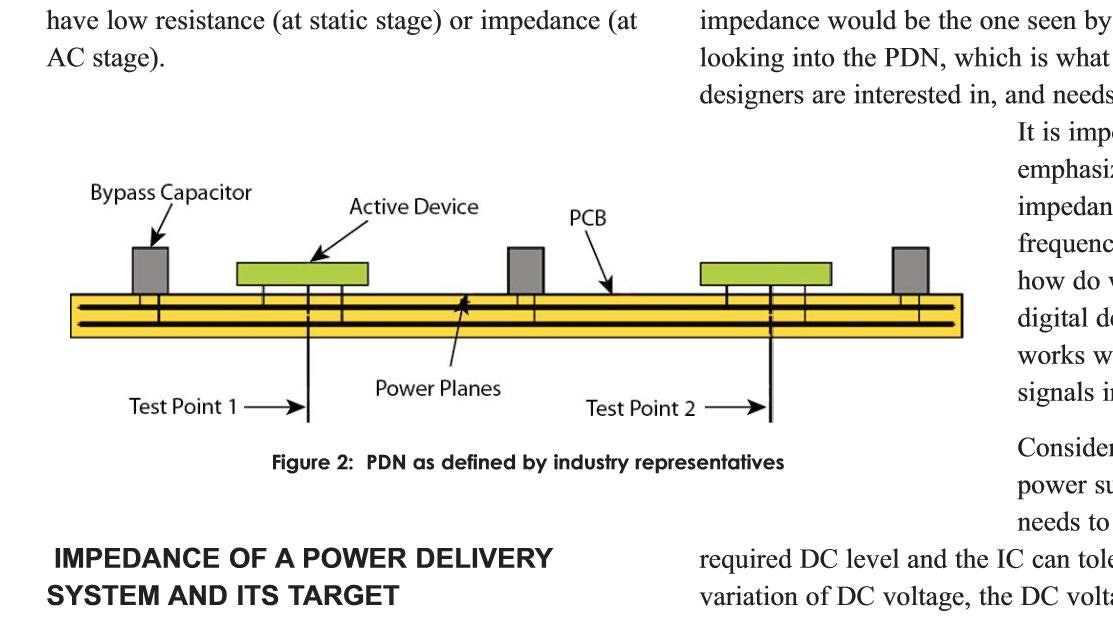 Power Integrity in Systems Design: Part 1