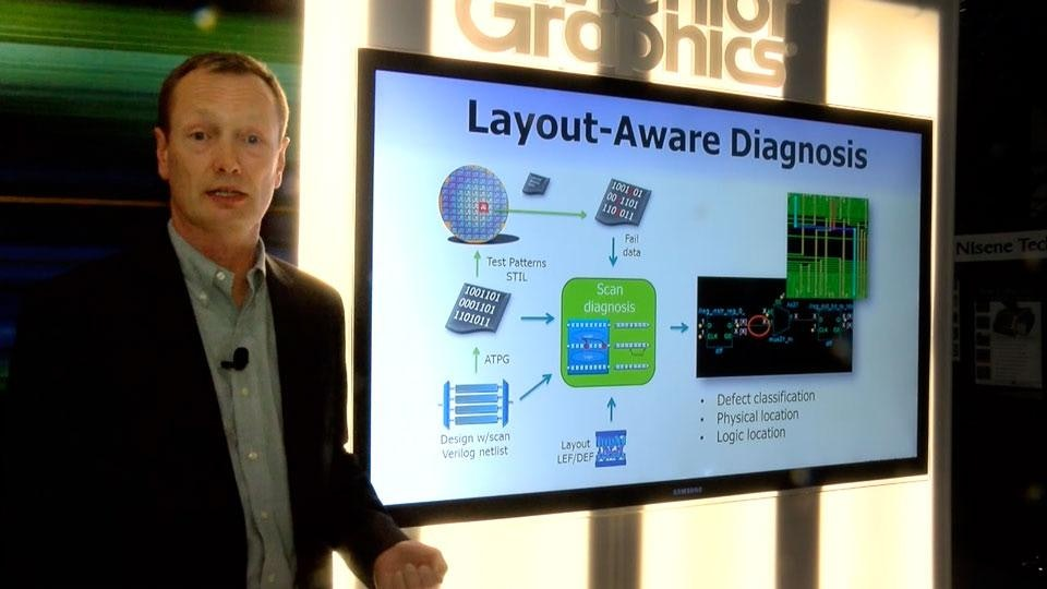 ISTFA 2014 Tools of the Trade: Mentor Graphics