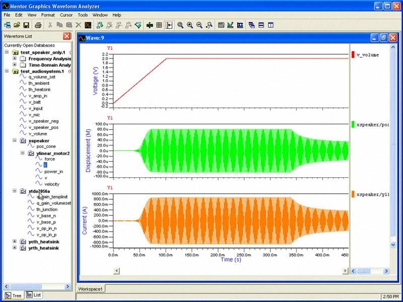 Audio System Modeling and Simulation