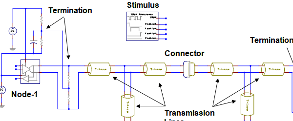 Catch Signal Integrity Issues Early