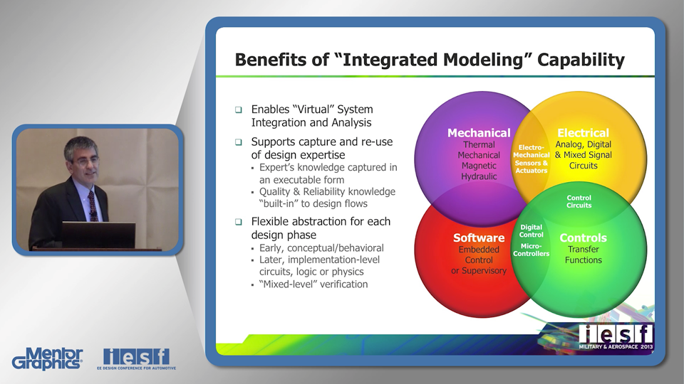 Facing the 'More Electric' Design Challenge with 'More Integrated' Modeling Capability Design
