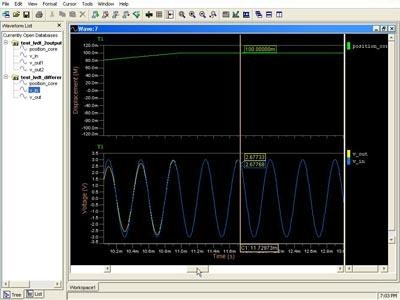 LVDT Sensor Modeling and Signal Conditioning Design