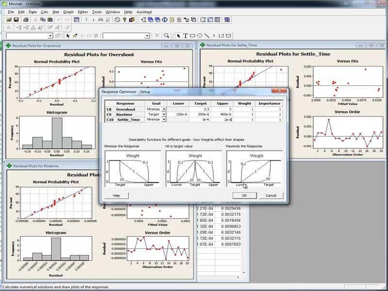 Using SystemVision with Minitab for High Reliability Design