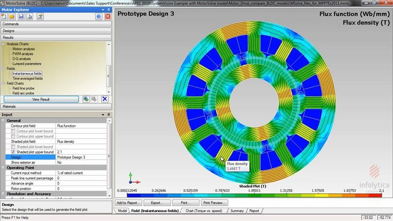 Combining FEA-based Generator Modeling & Multi-Discipline System Simulation for Wind Power Design & Analysis