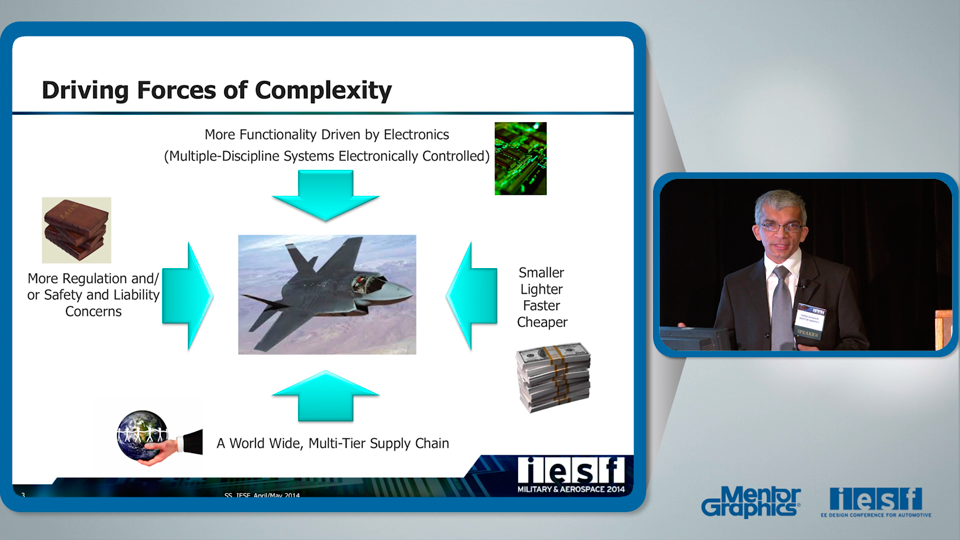 Combat Complex System Design Challenges with Model-based Solutions