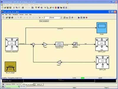 System Modeling, Simulation & Analysis