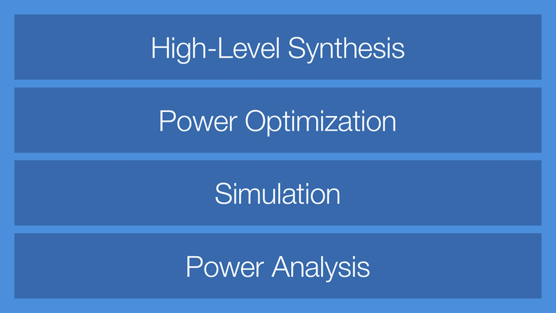 Catapult Low-Power High-Level Synthesis