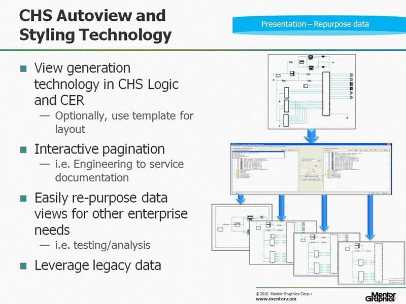 Electrical Plan Design Analysis: Challenges 6 Advances in the Aero Electrical Design Process - Mentor rh:mentor.com,Design