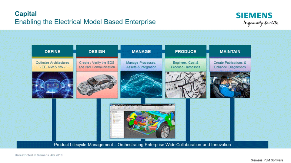 How Generative Design Tools Are Used In Electric Vehicle Design Mentor Graphics