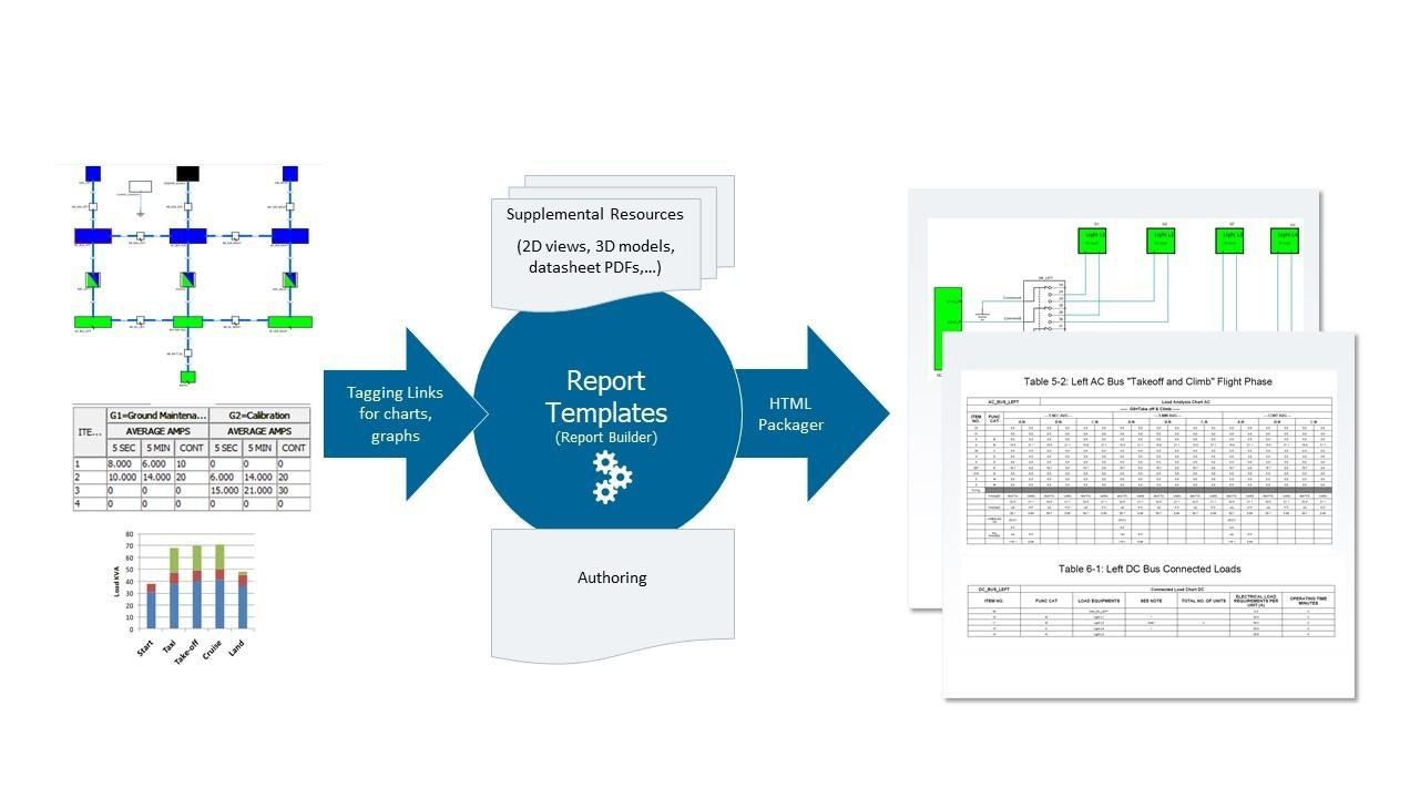 Electrical Systems, Networks & Harnesses - Mentor Graphics