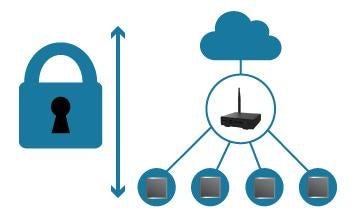 IoTクラウドサービス