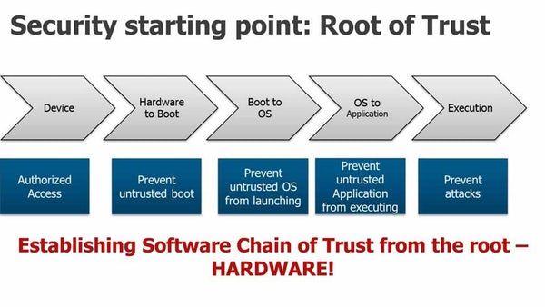 Using Arm TrustZone for Securing Embedded Devices running