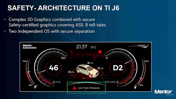 Next Generation Vehicle HMI Design: Secure Graphical Data