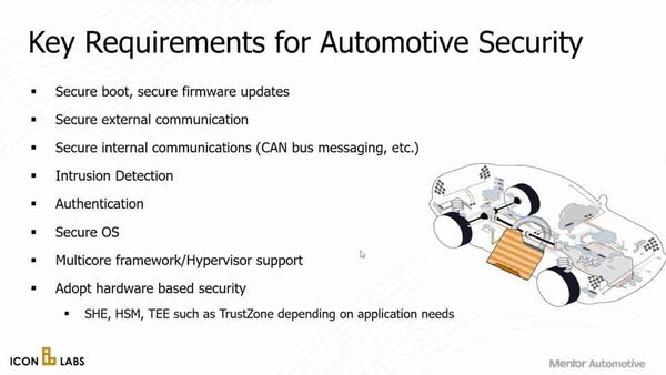 Security for the connected car, solutions and approaches