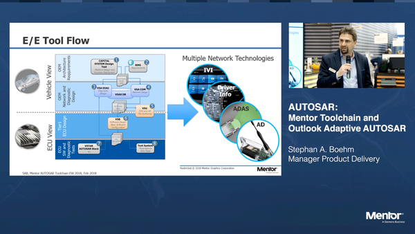 AUTOSAR Toolchain and Outlook Adaptive AUTOSAR - Mentor Graphics