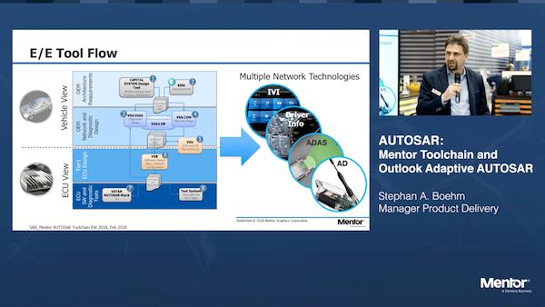 AUTOSAR Toolchain and Outlook Adaptive AUTOSAR - Mentor