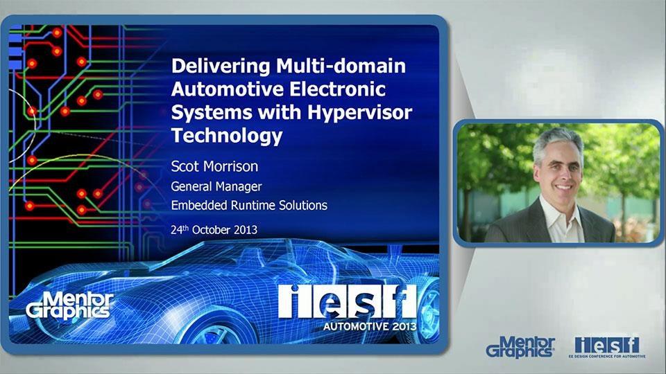 ハイパーバイザテクノロジ、Linux、AUTOSARを活用したマルチドメインの車載電装システムを構築