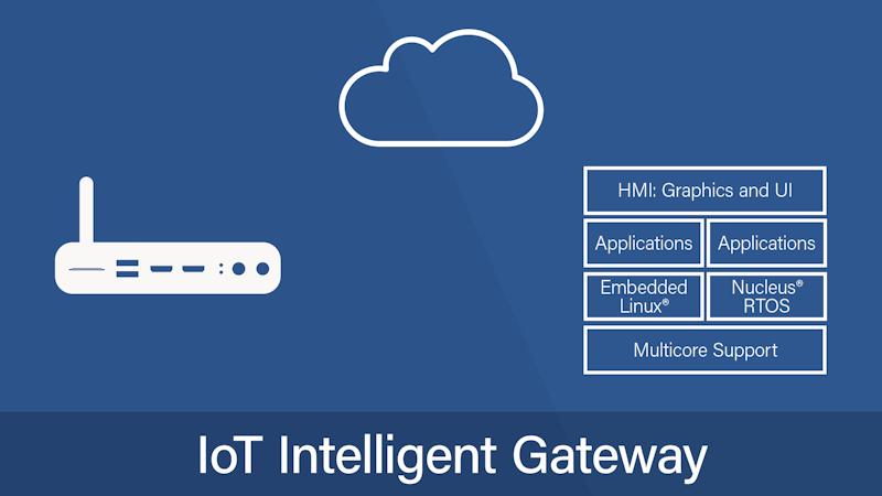 IoT Gateway SysDK