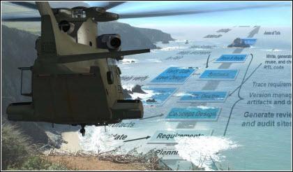 Northrop Grumman Italia(NGI)
