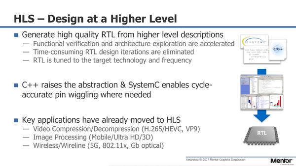 Moving Between FPGA and ASIC with High-Level Synthesis